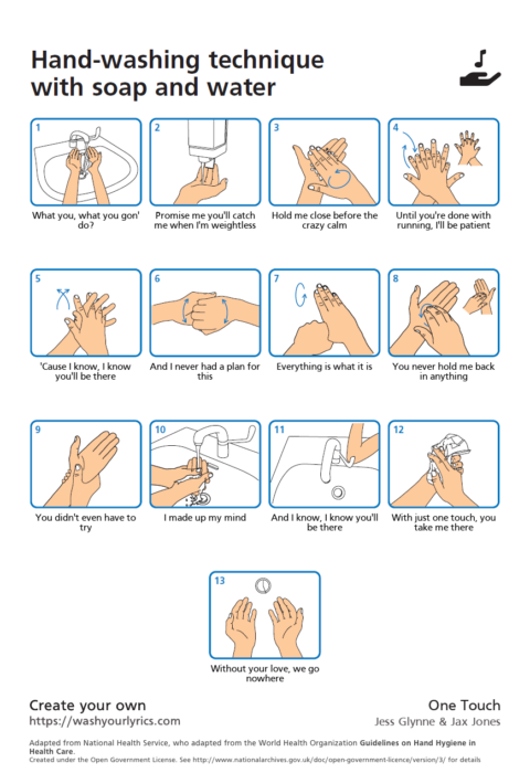 Handwashing Instructions to One Touch
